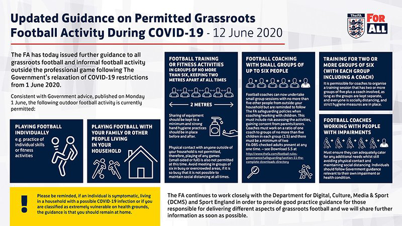 COVID-19 guidelines 12 June 2020